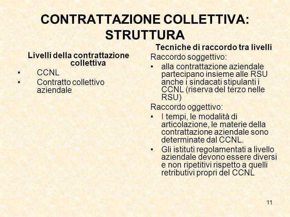 CONTRATTAZIONE COLLETTIVA: STRUTTURA