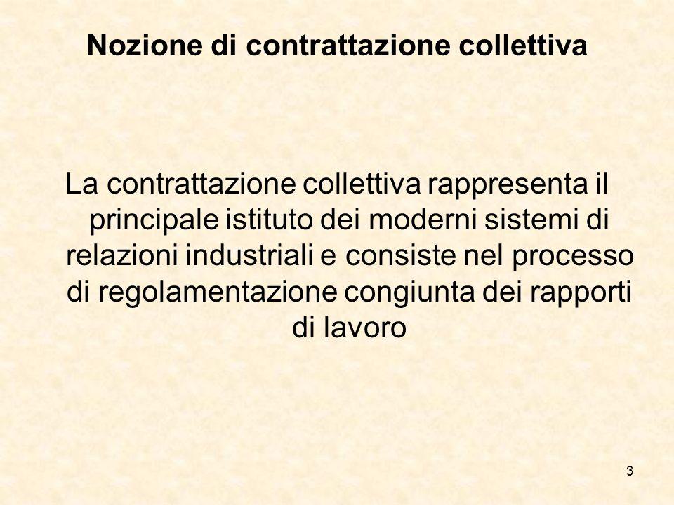 Nozione di contrattazione collettiva