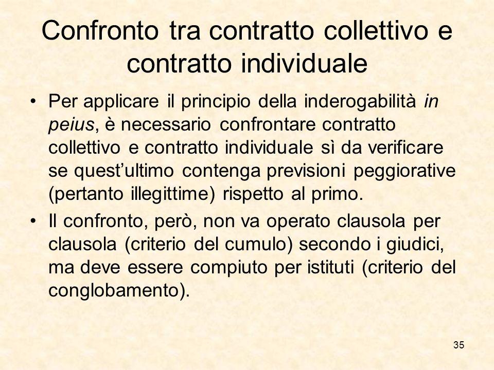 Confronto tra contratto collettivo e contratto individuale