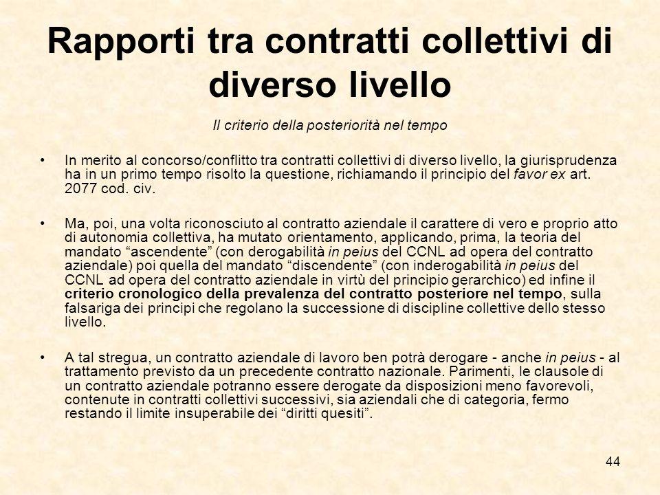 Rapporti tra contratti collettivi di diverso livello