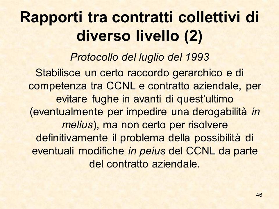 Rapporti tra contratti collettivi di diverso livello (2)