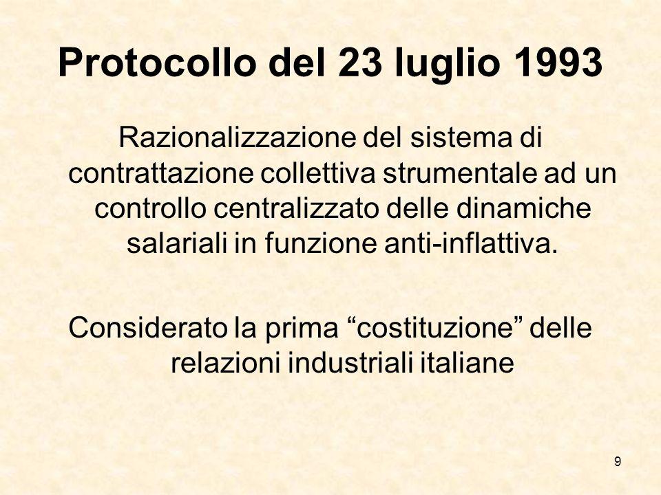 Protocollo del 23 luglio 1993