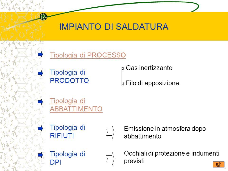 IMPIANTO DI SALDATURA Tipologia di PROCESSO Tipologia di PRODOTTO