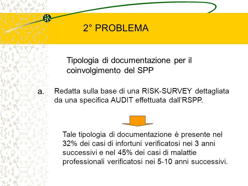 2° PROBLEMA Tipologia di documentazione per il coinvolgimento del SPP