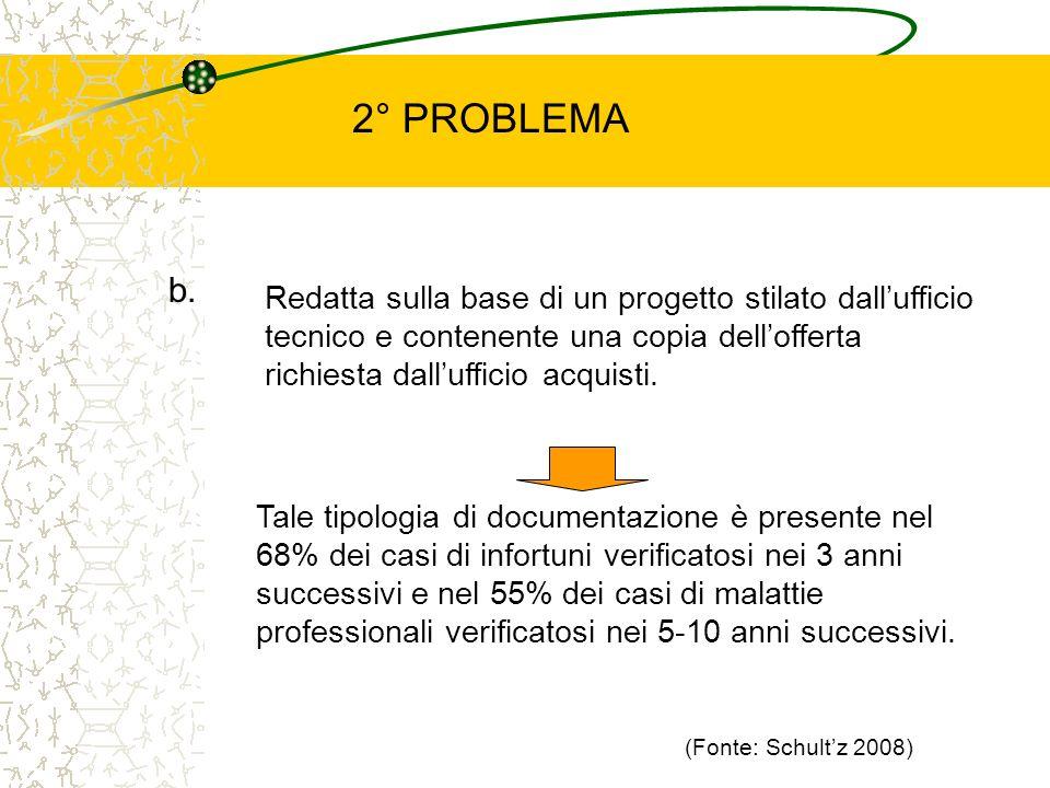 2° PROBLEMA b. Redatta sulla base di un progetto stilato dall'ufficio tecnico e contenente una copia dell'offerta richiesta dall'ufficio acquisti.