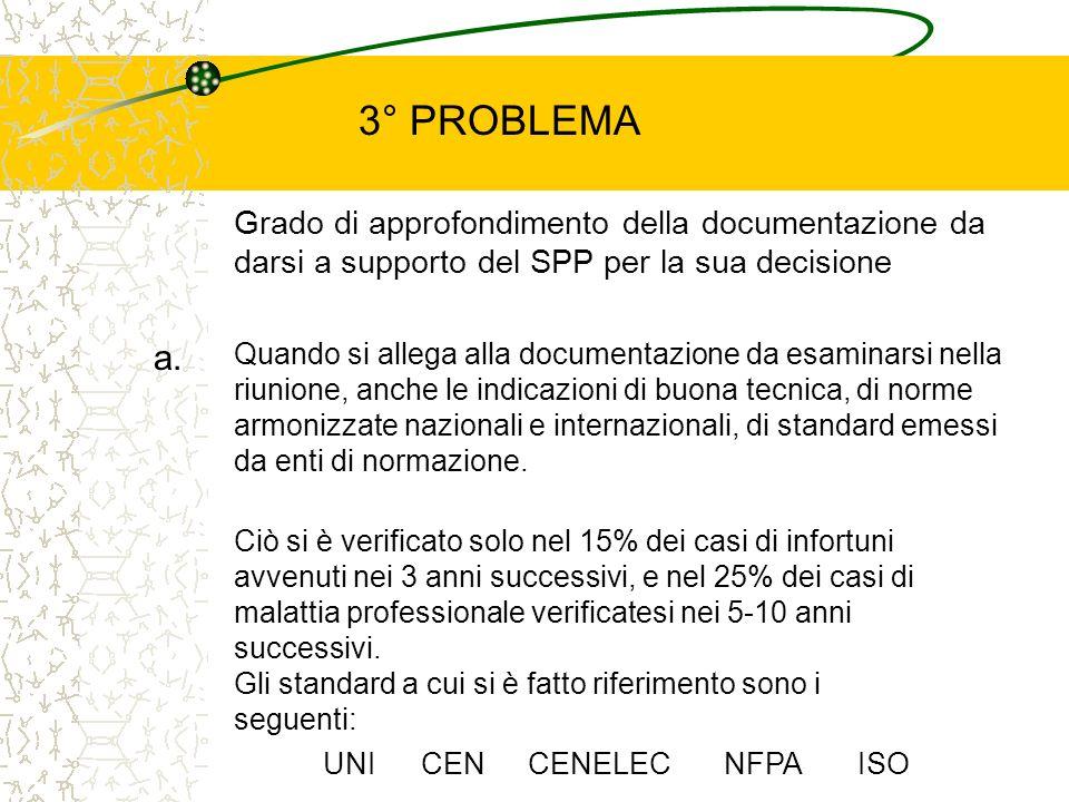 3° PROBLEMA Grado di approfondimento della documentazione da darsi a supporto del SPP per la sua decisione.