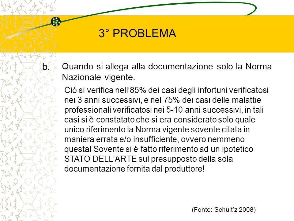 3° PROBLEMA b. Quando si allega alla documentazione solo la Norma Nazionale vigente.