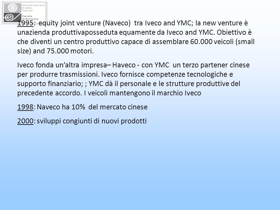 1995: equity joint venture (Naveco) tra Iveco and YMC; la new venture è unazienda produttivaposseduta equamente da Iveco and YMC. Obiettivo è che diventi un centro produttivo capace di assemblare 60.000 veicoli (small size) and 75.000 motori.