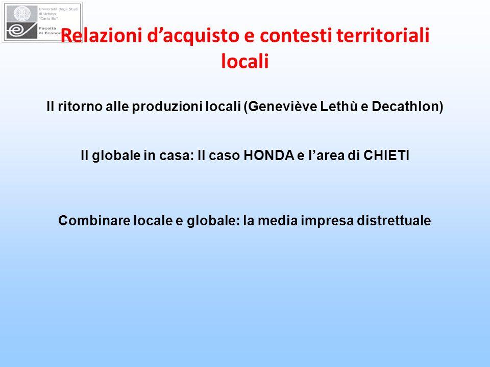 Relazioni d'acquisto e contesti territoriali locali