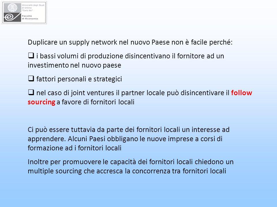 Duplicare un supply network nel nuovo Paese non è facile perché: