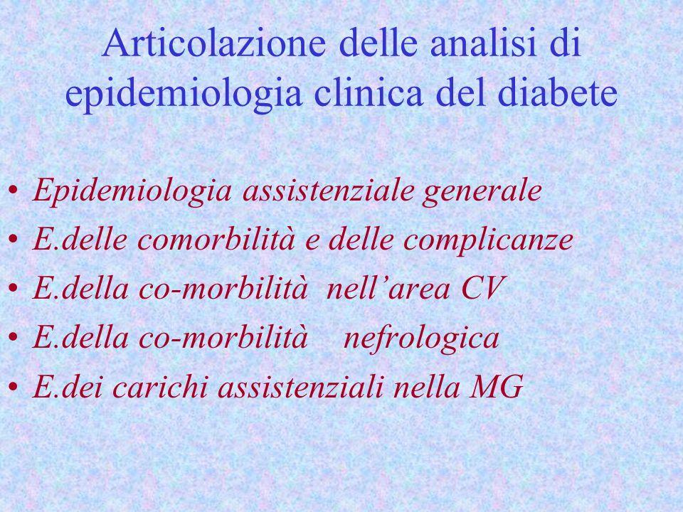 Articolazione delle analisi di epidemiologia clinica del diabete