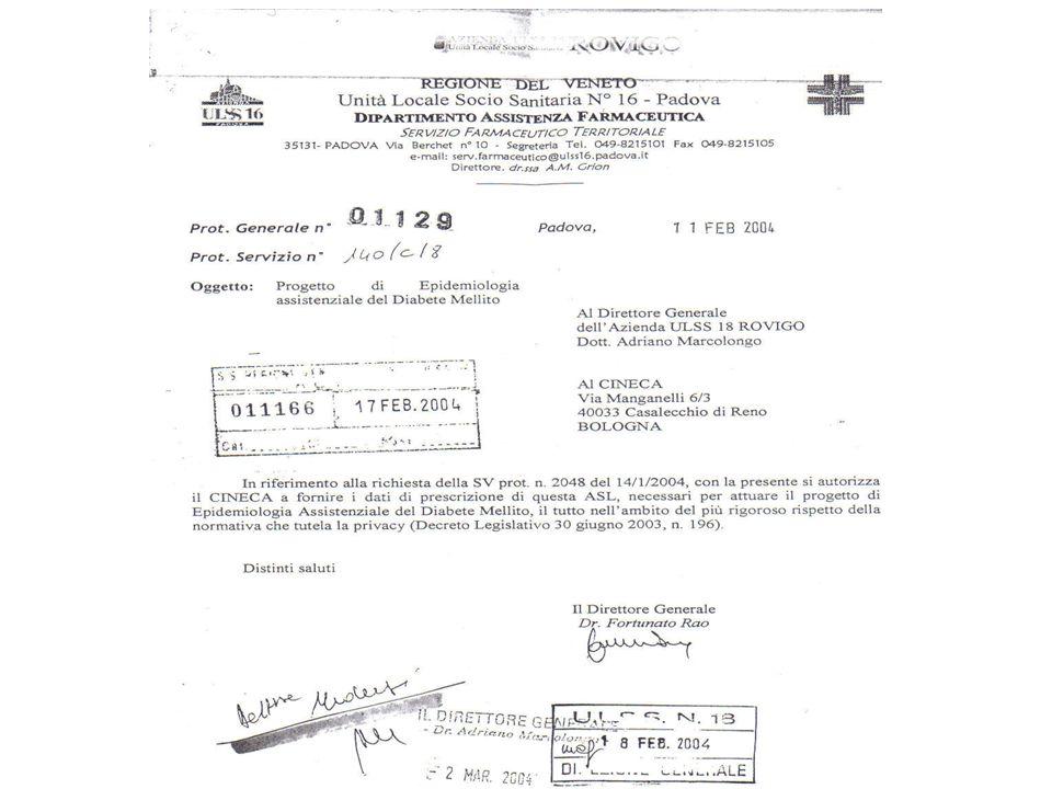 COMITATO ETICO PRIVACY