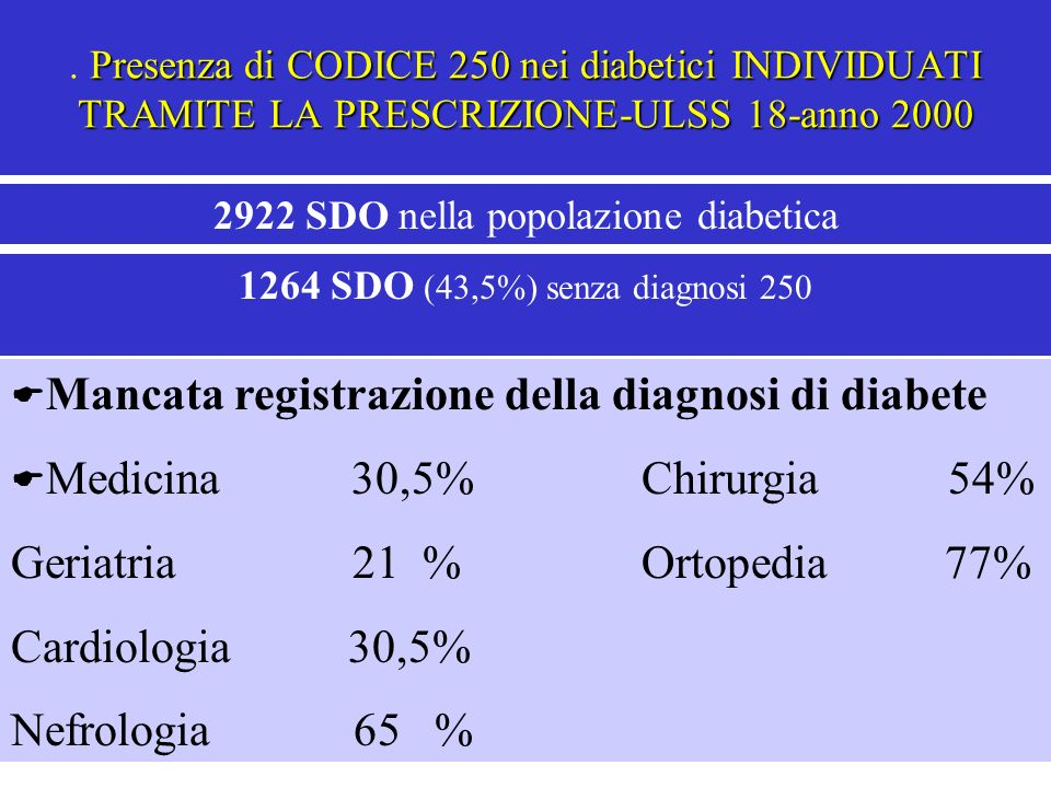2922 SDO nella popolazione diabetica