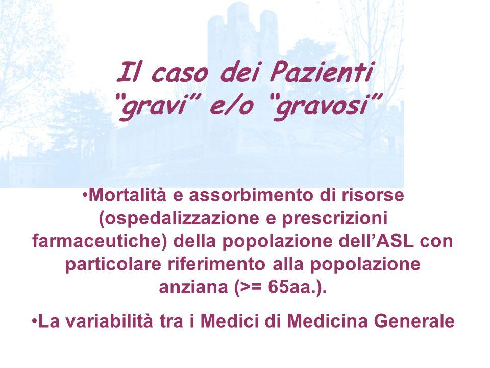 La variabilità tra i Medici di Medicina Generale