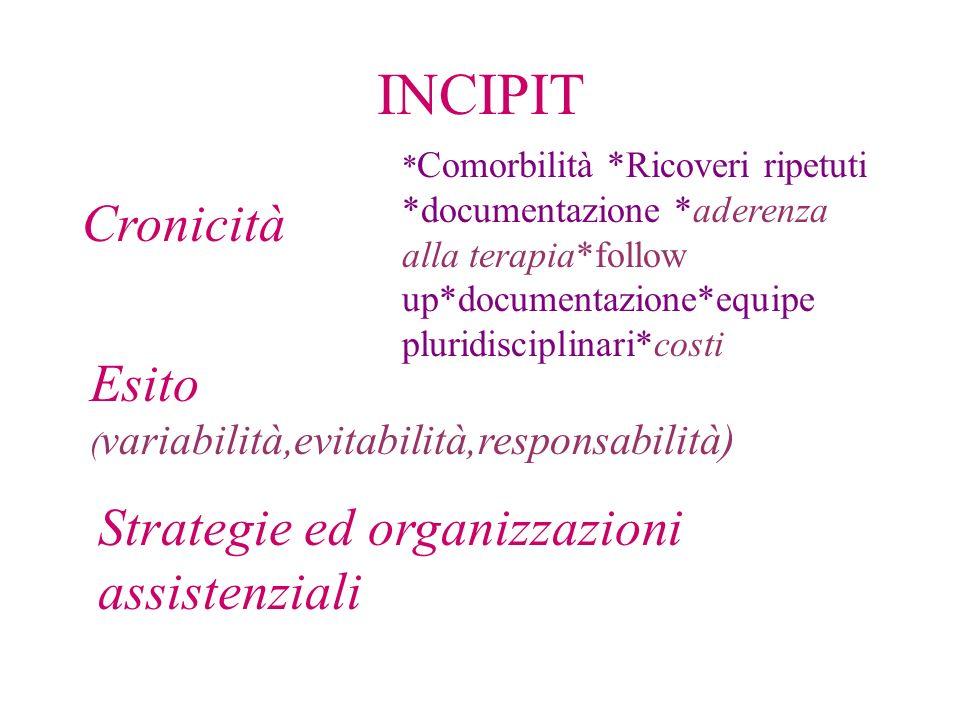 INCIPIT Cronicità Esito (variabilità,evitabilità,responsabilità)