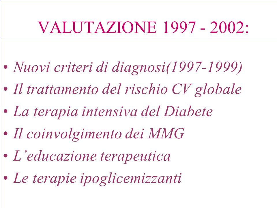 VALUTAZIONE 1997 - 2002: Nuovi criteri di diagnosi(1997-1999)