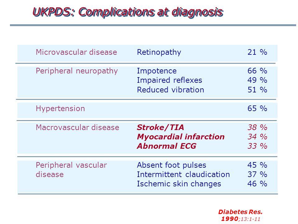 UKPDS: Complications at diagnosis