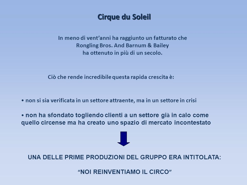 Cirque du Soleil In meno di vent'anni ha raggiunto un fatturato che