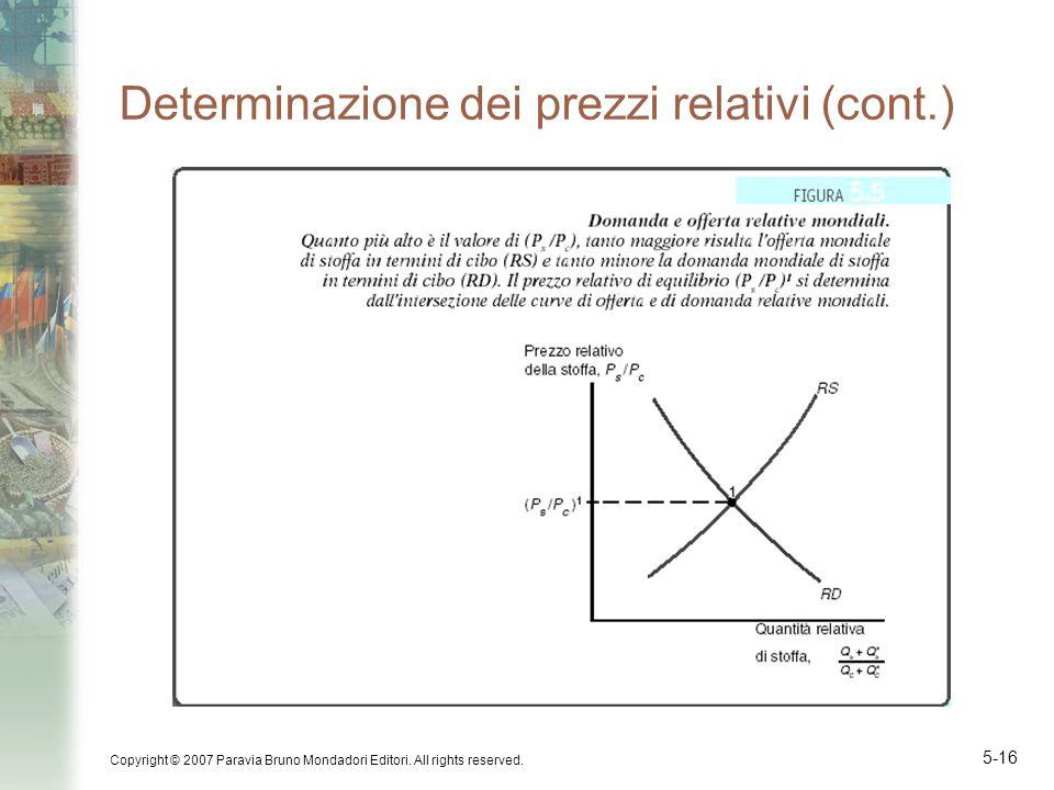 Determinazione dei prezzi relativi (cont.)