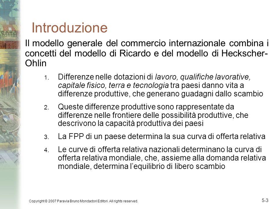 Introduzione Il modello generale del commercio internazionale combina i concetti del modello di Ricardo e del modello di Heckscher-Ohlin.