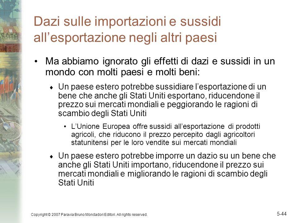 Dazi sulle importazioni e sussidi all'esportazione negli altri paesi