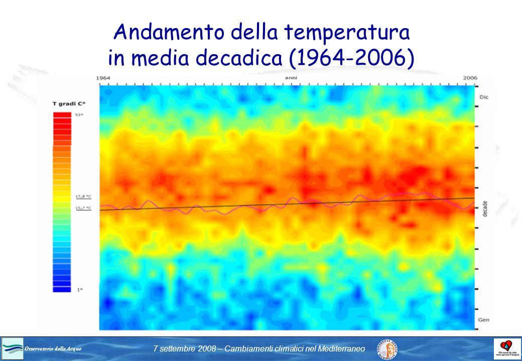 Andamento della temperatura in media decadica (1964-2006)