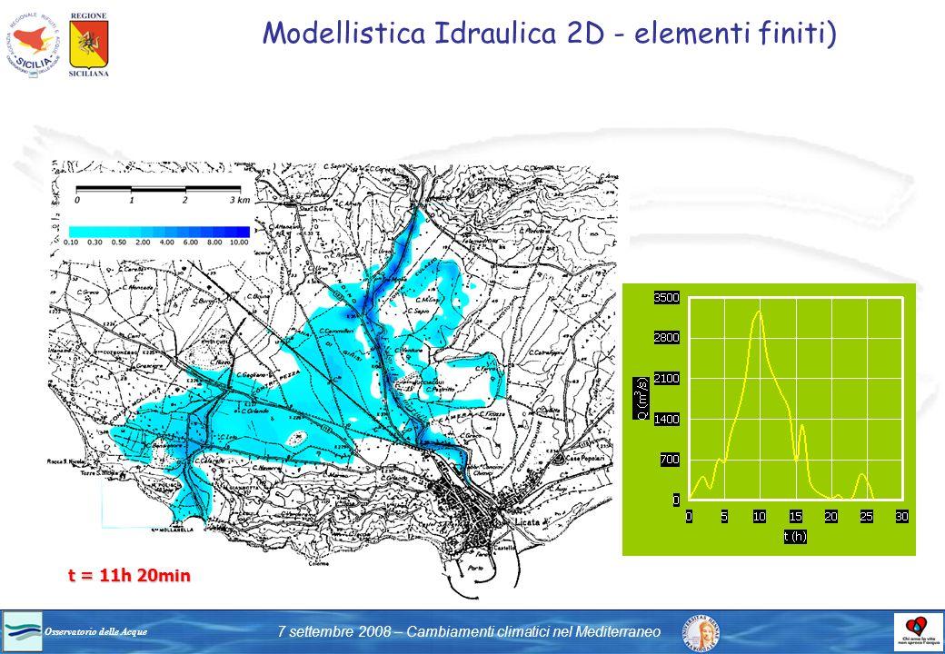 Modellistica Idraulica 2D - elementi finiti)