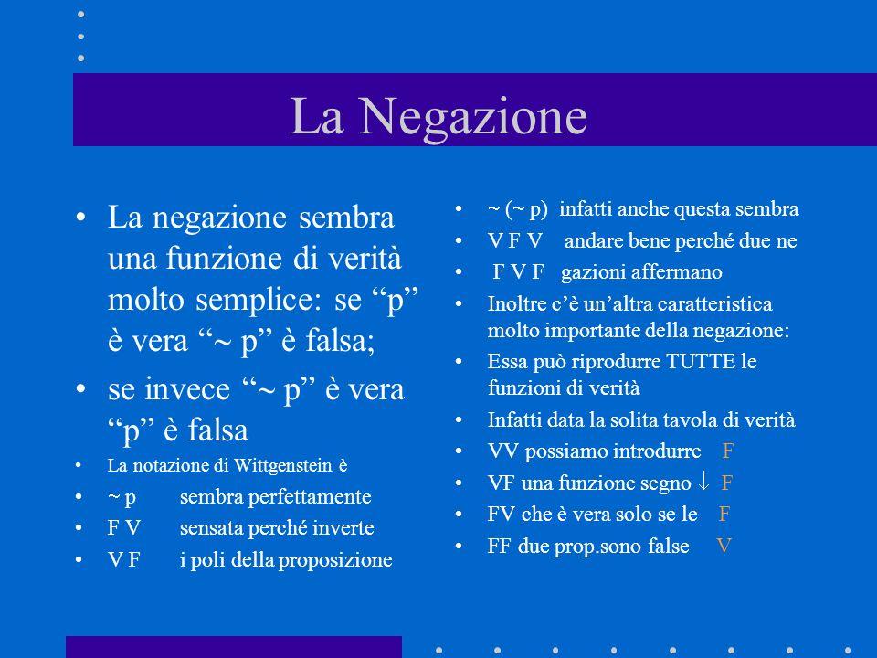 La Negazione La negazione sembra una funzione di verità molto semplice: se p è vera  p è falsa;