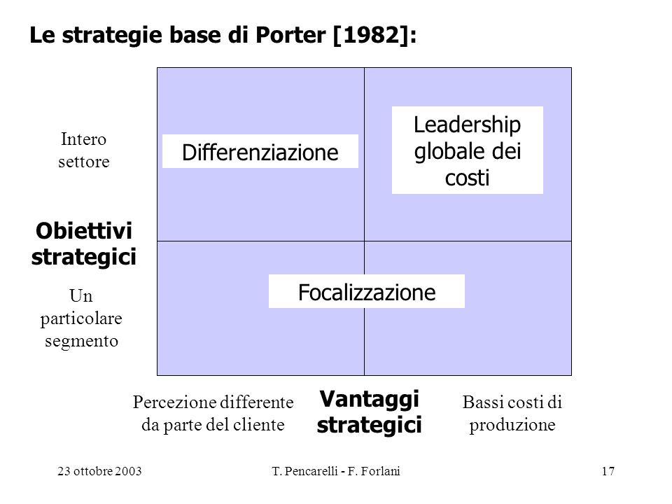 Obiettivi strategici Vantaggi strategici