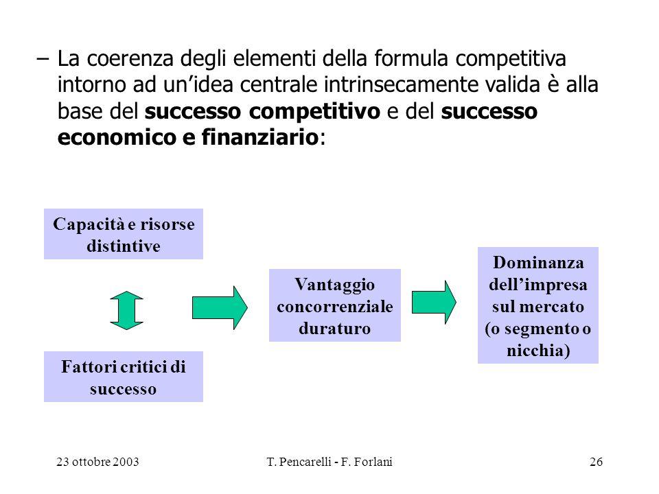La coerenza degli elementi della formula competitiva intorno ad un'idea centrale intrinsecamente valida è alla base del successo competitivo e del successo economico e finanziario: