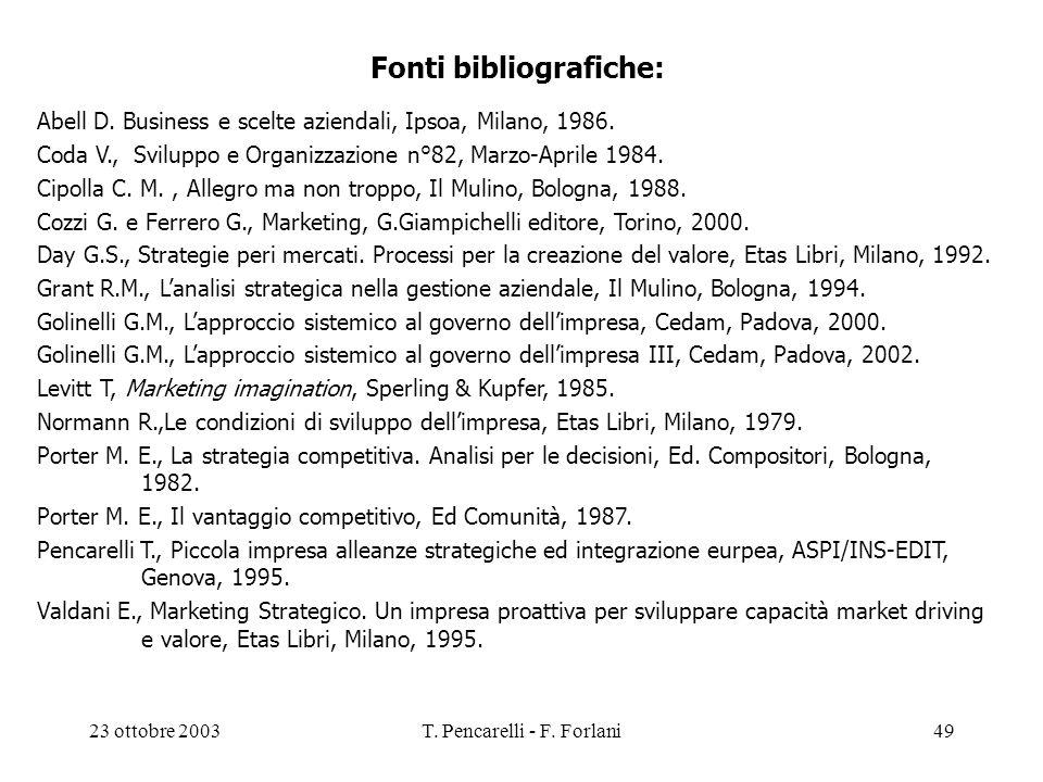 Fonti bibliografiche: