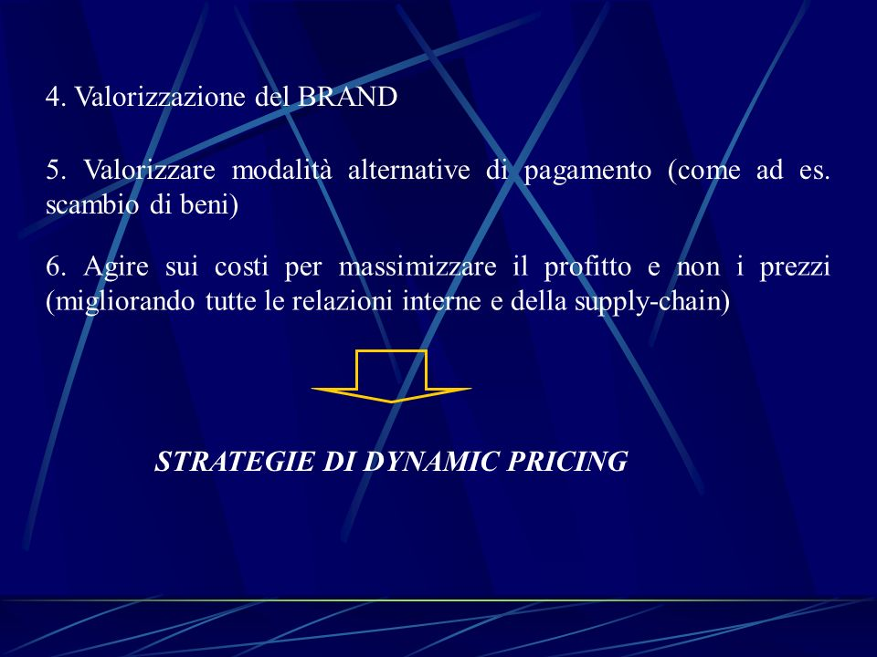 STRATEGIE DI DYNAMIC PRICING