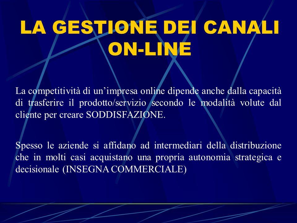LA GESTIONE DEI CANALI ON-LINE