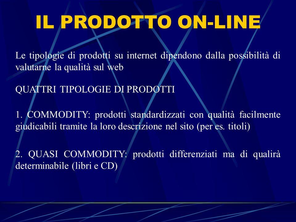 IL PRODOTTO ON-LINE Le tipologie di prodotti su internet dipendono dalla possibilità di valutarne la qualità sul web.