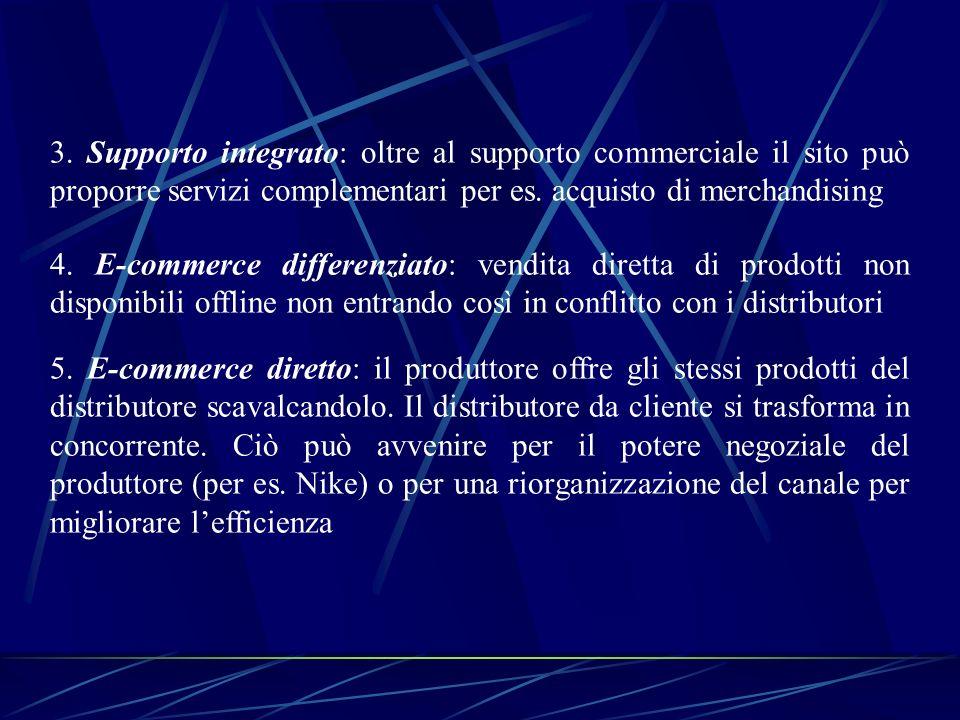 3. Supporto integrato: oltre al supporto commerciale il sito può proporre servizi complementari per es. acquisto di merchandising