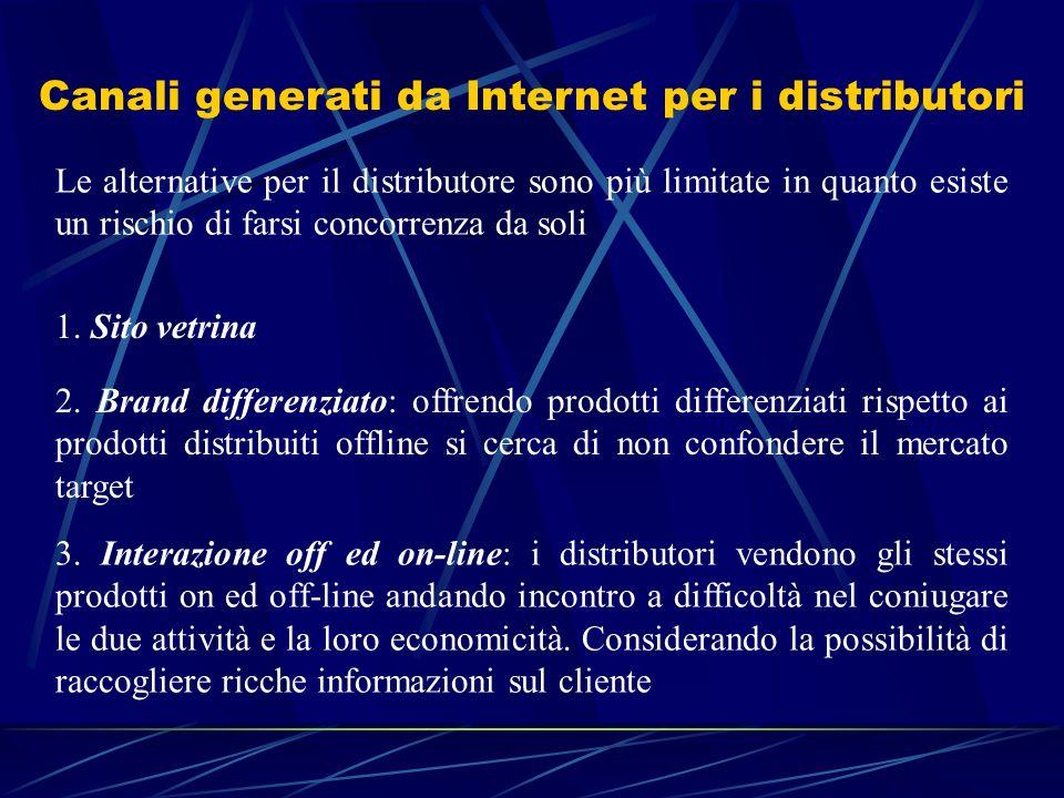 Canali generati da Internet per i distributori