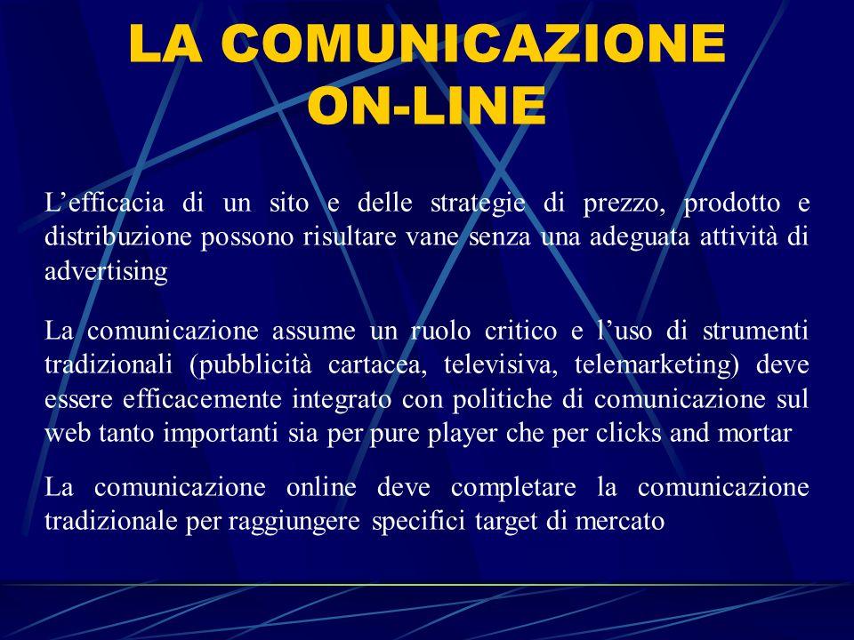 LA COMUNICAZIONE ON-LINE