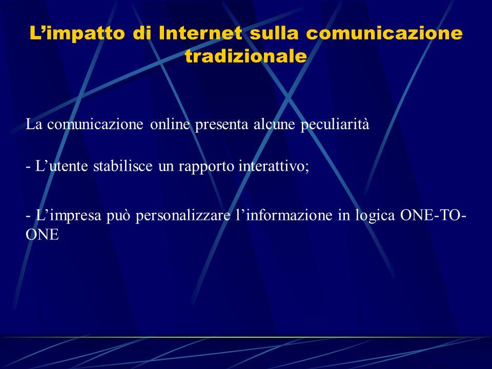 L'impatto di Internet sulla comunicazione tradizionale