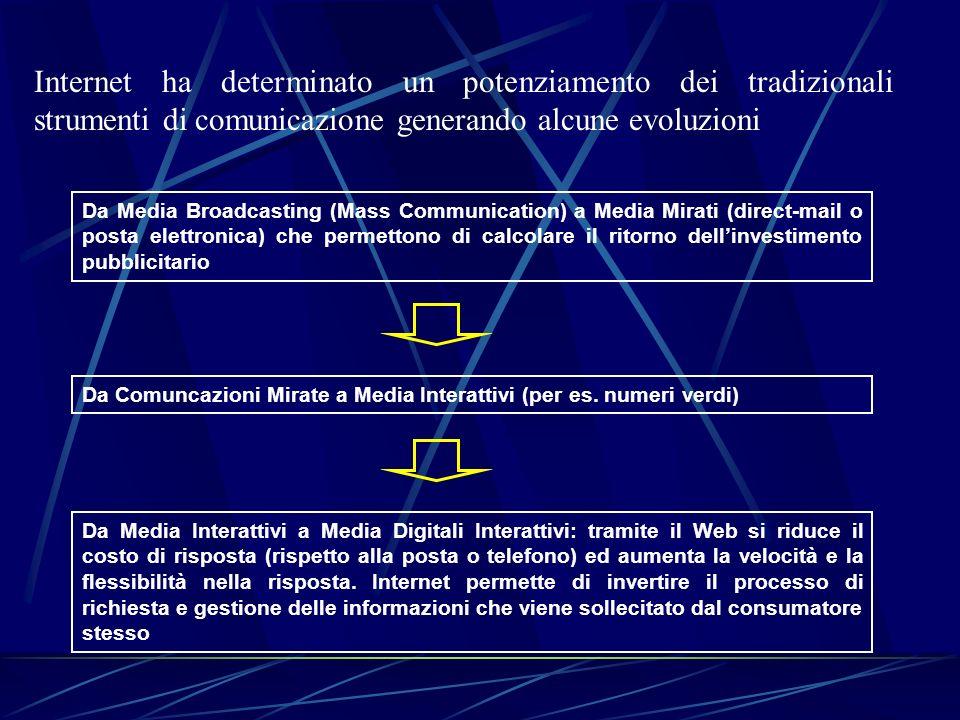 Internet ha determinato un potenziamento dei tradizionali strumenti di comunicazione generando alcune evoluzioni