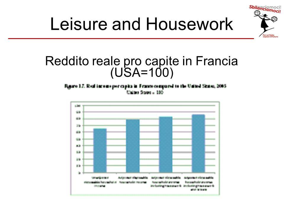 Reddito reale pro capite in Francia (USA=100)