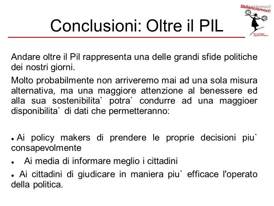 Conclusioni: Oltre il PIL
