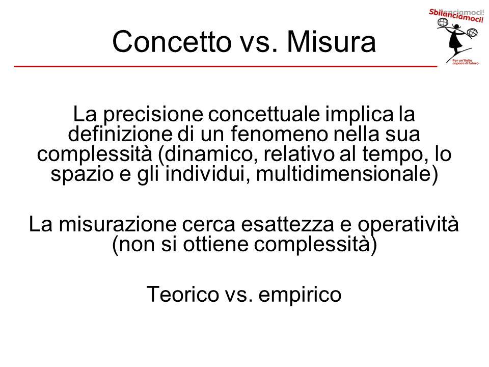 Concetto vs. Misura