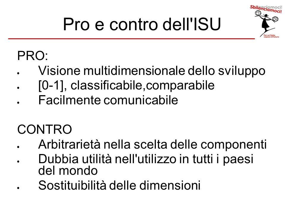 Pro e contro dell ISU PRO: Visione multidimensionale dello sviluppo