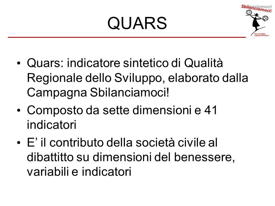 QUARS Quars: indicatore sintetico di Qualità Regionale dello Sviluppo, elaborato dalla Campagna Sbilanciamoci!