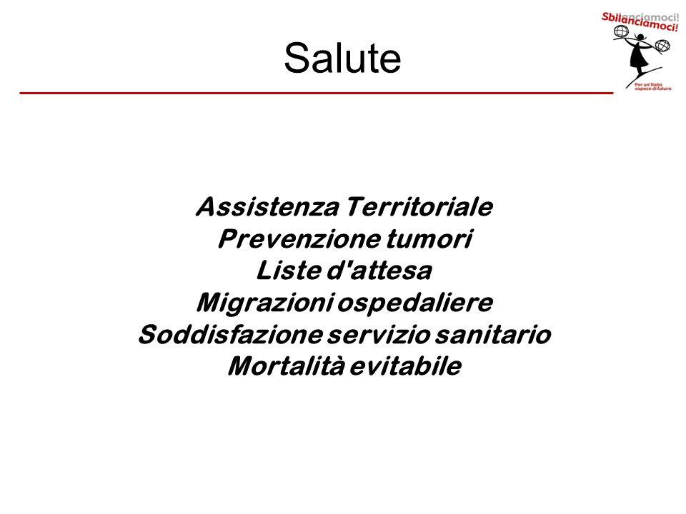 Salute Assistenza Territoriale Prevenzione tumori Liste d attesa