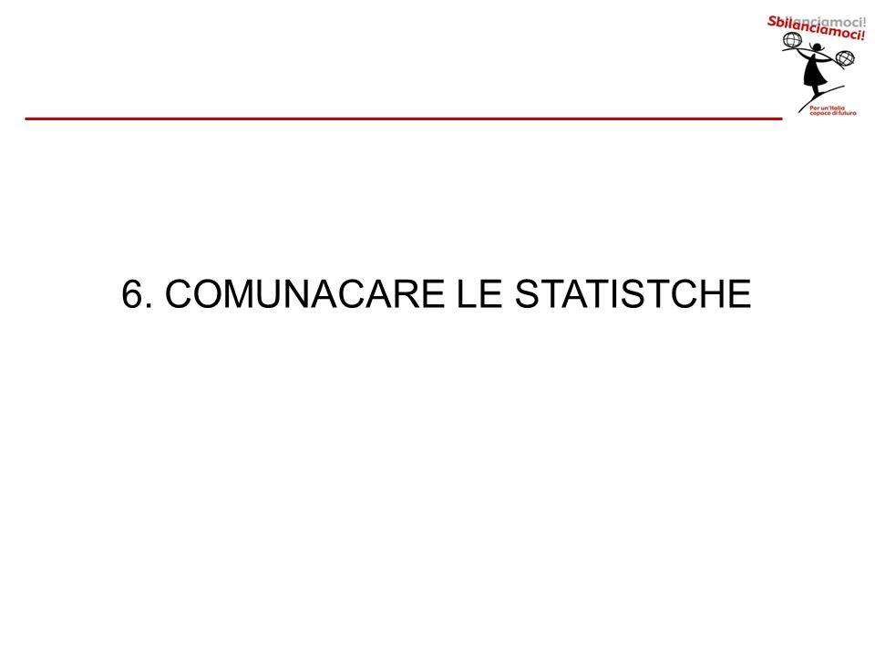 6. COMUNACARE LE STATISTCHE