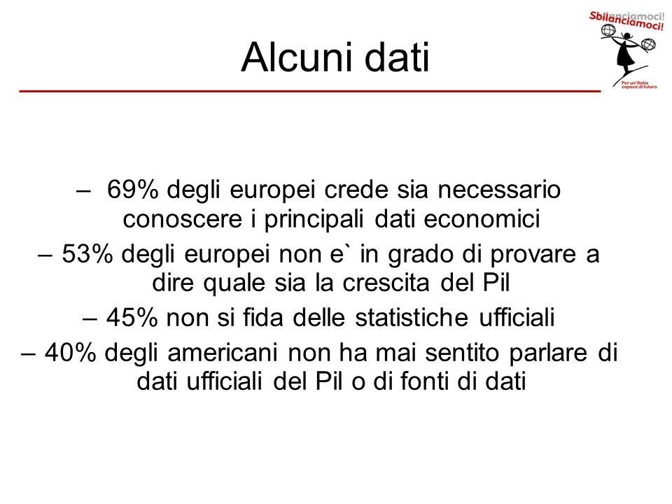 45% non si fida delle statistiche ufficiali