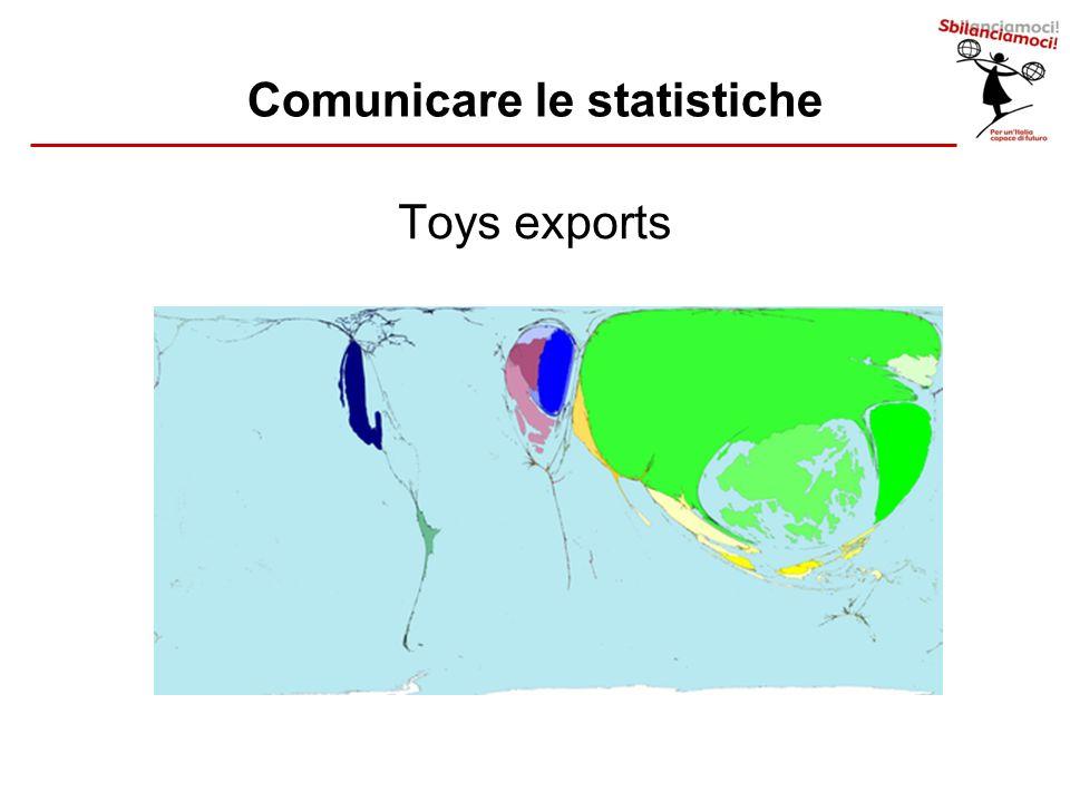 Comunicare le statistiche