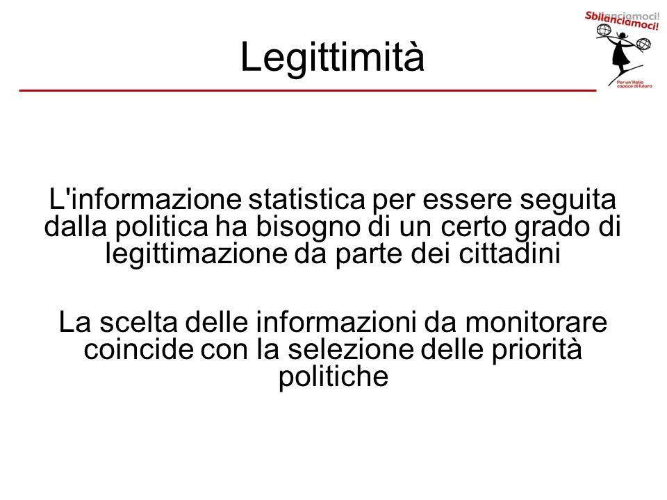 Legittimità L informazione statistica per essere seguita dalla politica ha bisogno di un certo grado di legittimazione da parte dei cittadini.