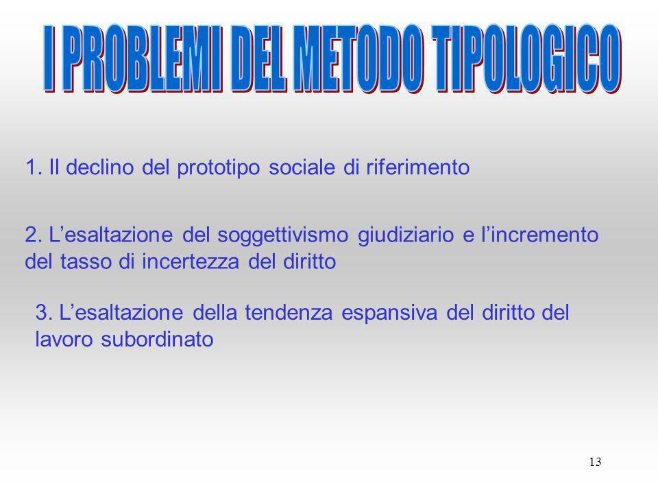 I PROBLEMI DEL METODO TIPOLOGICO